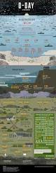 World War 2 Map Activity by D Day D Day By The Numbers Interactive History Com