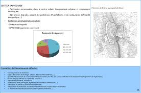 bureau d 騁ude urbanisme bureau 騁ude urbanisme 28 images buur bureau d urbanisme