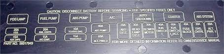 1996 jeep grand cherokee power distribution center diagram
