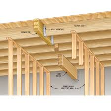 great tips to help you hurdle those common basement finishing