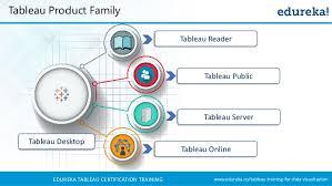 tableau visualization tutorial tableau training for beginners tableau tutorial tableau dashboar