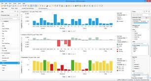 pe01 u2013 e u0026p production metrics with spotfire datafuel