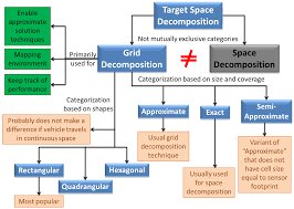 machines free full text the multiple unmanned air vehicle