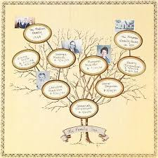 14 best family images on family trees family history
