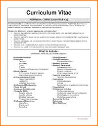 Cover Letter For Cv Format by Download Sample Resumes Curriculum Vitae Cv And Cover Letter For