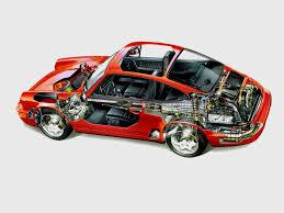 1990 porsche 911 engine porsche 911 carrera 4 964 specs 1988 1989 1990 1991 1992