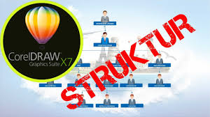 cara membuat struktur organisasi yang menarik tutorial membuat struktur organisasi dengan corel draw bagi pemula
