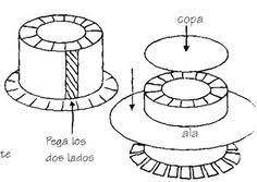 como hacer un sombrero de carton sombrero cordobés de flamenco flamenco fiestas y día de