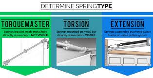 Overhead Garage Door Springs Replacement Garage Door Springs Replacement Torsion Torquemaster Extension