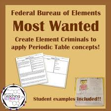 periodic table most wanted key element project by teaching elements teachers pay teachers