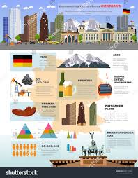 travel germany concept vector illustration infographic stock