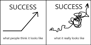 Success Meme - the one thing they didn t tell you about kaizen and fitness