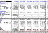 liquidity report template liquidity report template professional and high quality templates