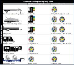 wiring diagram for 4 pin trailer plug efcaviation com fair 5