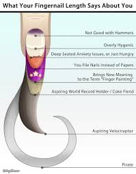 Meme Nail Art - fingernail length chart how you can do it at home pictures