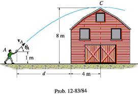 Barn Roof Angles Problem 12 84