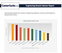 resume format for ece engineering freshers doctor strange torrent how should i choose which branch in engineering is the best for me