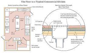 Floor Sink by Commercial Kitchen Tile Floor Jlc Online Tile Kitchen