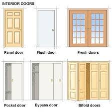 Closet Door Types Type Of Closet Doors Diy Barn Style Closet Doors