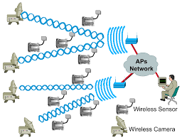 home network design examples 100 wireless home network design proposal scope proposal