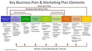 bar business plan template eliolera com