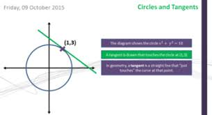 equation of a circle gcse mathematics 1 9 by weteachmaths
