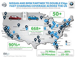 nissan finance login usa bmw and nissan partner once again to expand dc fast charger access