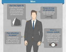 infographic what to wear to a business meeting designtaxi
