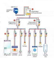 schema electrique cuisine schema electrique cuisine attachant electricite maison pour les nuls