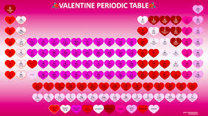 valentines day periodic table wallpaper