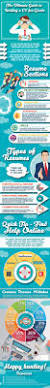 the grad u0027s ultimate guide for finding a job infographic