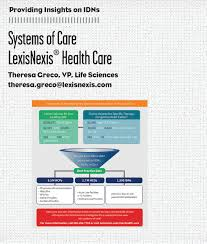 lexisnexis phone number innovators 2016 services u2013 pm360