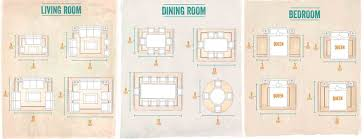 Dining Room Rug Size Beautiful Rug Size For Living Room Ideas Home Design Ideas