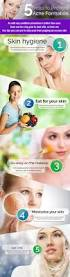 Face Acne Map 39 Acne Tips And Tricks The Goddess