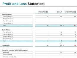 Profit And Loss Template Excel Free Profit And Loss Excel Templates Free