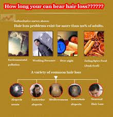 Best Hair Loss Treatments Aliexpress Com Buy Best Chinese Medicine Hair Regrowth Serum