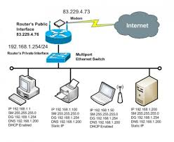 Home Server Network Design Client Computers Could Not Browse Networking Daniweb