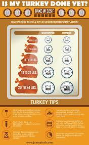 turkey recipes day before chicken recipes