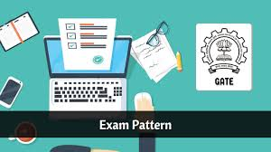 pattern of gate exam gate 2018 exam dates pattern syllabus question papers