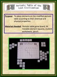 what is the purpose of the periodic table periodic table review game by amy brown science tpt