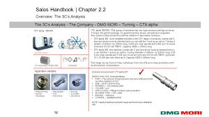sales handbook chapter ppt download