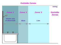 wonderful bathroom extractor fan uk on bathroom designs latest
