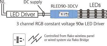 rako rled90 3dcv 3 channel dimmable led driver module 90w