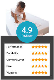 Top Crib Mattress Best Crib Mattress Reviews Expert S Top Picks For 2017