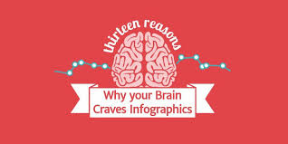 National Geographic Infographic Reveals What The Consumes 75 Infographic Exles To Inspire Your Content Team