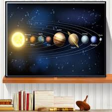 compare prices on system frame online shopping buy low price solar system canvas art print painting poster wall pictures for room decoration home decor no frame