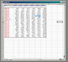 Saving Spreadsheet Saving Excel Spreadsheets As Text Files