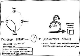 bridging design sprints and development sprints u2013 sprint stories