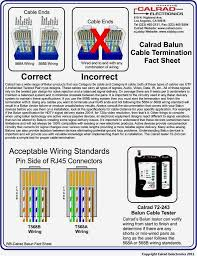 rj45 pinout wiring diagrams for cat5e or cat6 cable best of rj45