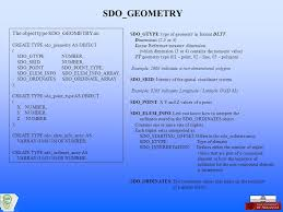 id s d o chambre b introduction to oracle spatial ppt